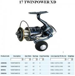 17 TWINPOWER XD series