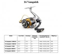 16 Vanquish series
