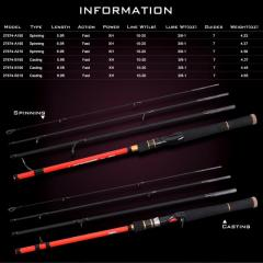 LEO 4 Section lure rod
