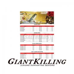 Major Craft Giant Killing Fishing Rods