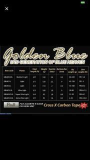 Senses Golden Blue PE0.4-1