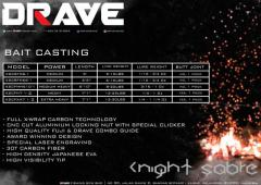 Drave Knight Sabre 7ft Casting (New)