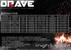 Drave Knight Sabre (Spinning)