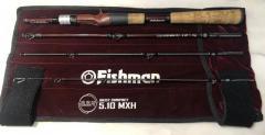 Fishman MXH510(reserved )