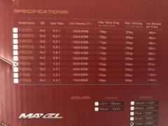 Maxel Transformer F60H