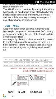 Ajing Rod Tict SRAM SJR 76ss