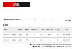 Majorcraft NP-Jack 76ML Casting PE 1.5-3